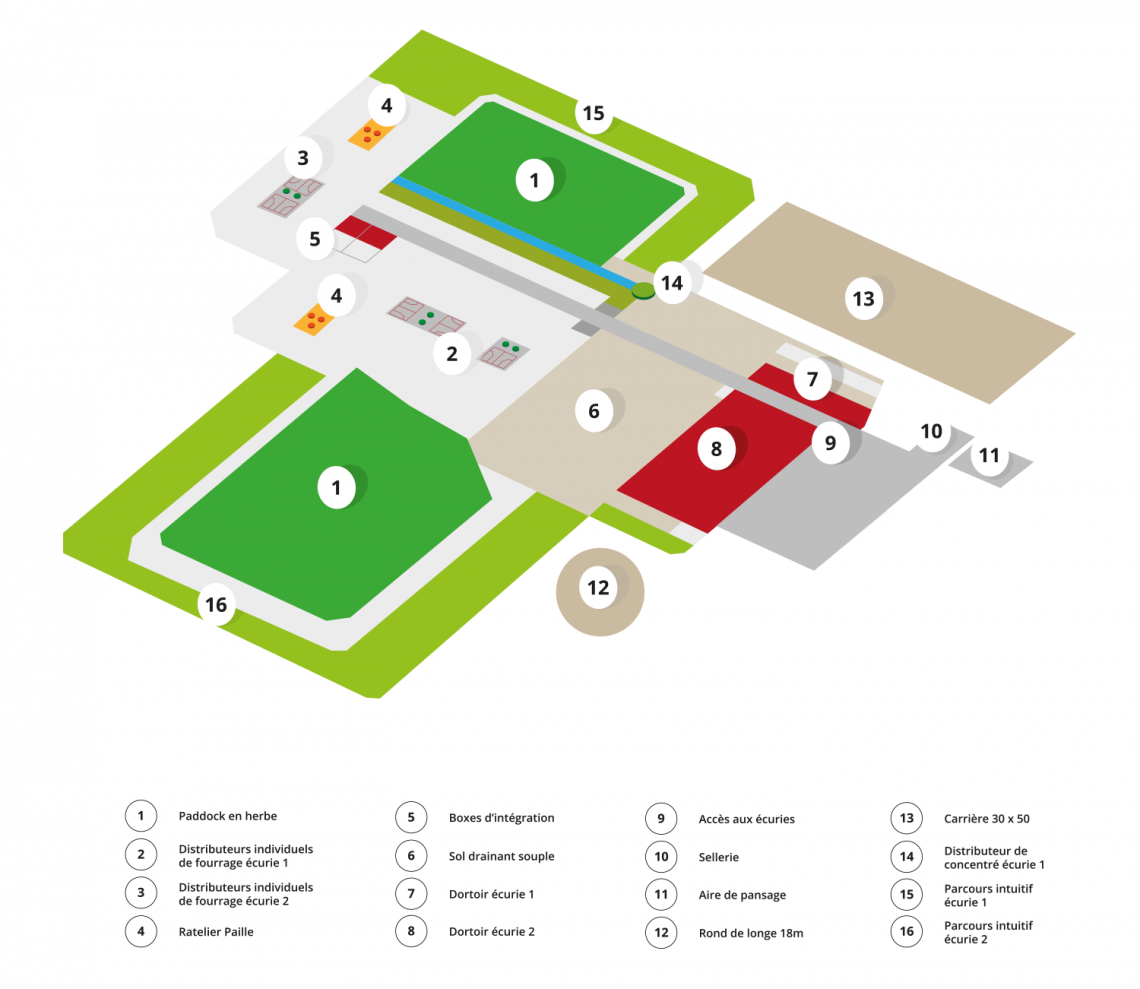 Plan des écuries du béron - écurie active